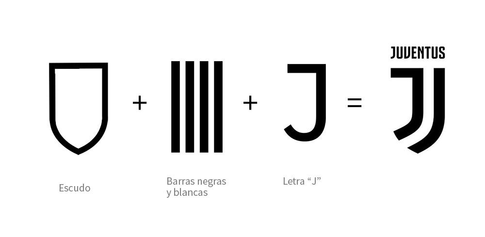 Opbouw van het nieuwe logo